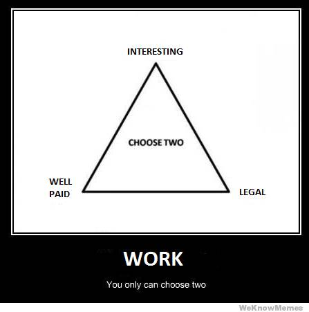 Pic of the work triangle